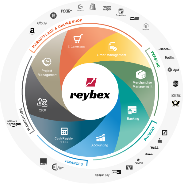 reybex online cloud ERP ebusiness commerce