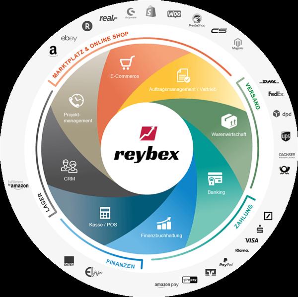 reybex Online Cloud ERP
