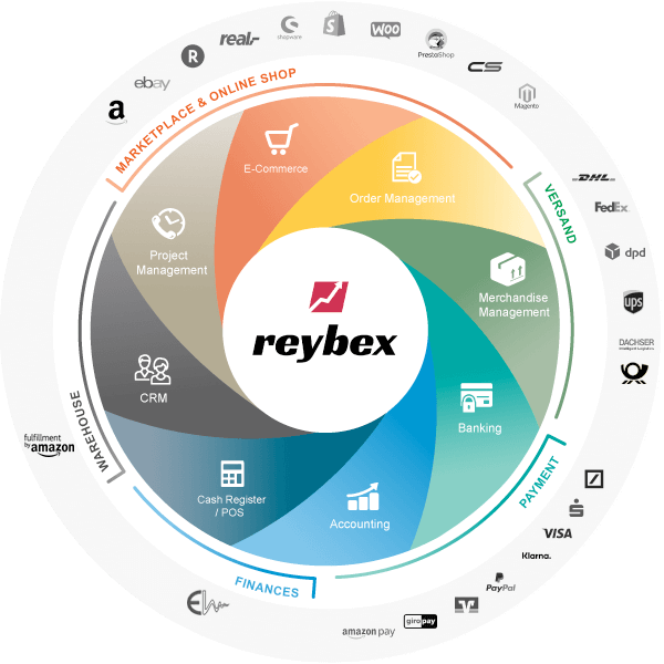 reybex cloud erp software