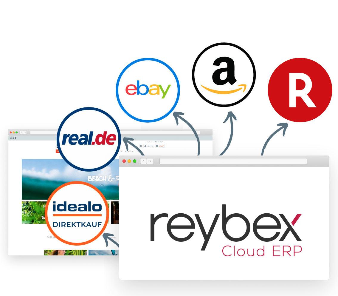 reybex Marktplatz Schnittstellen